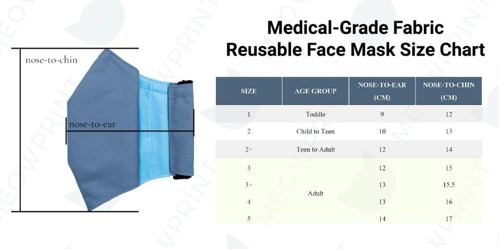 Medical grade fabric face mask size chart updated